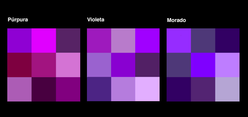 Furthermore Neither Mulberry Nor Purple Are Colors From The Spectrum Only Violet Belongs To Defined By Newton Just Like Mr Isaac Used